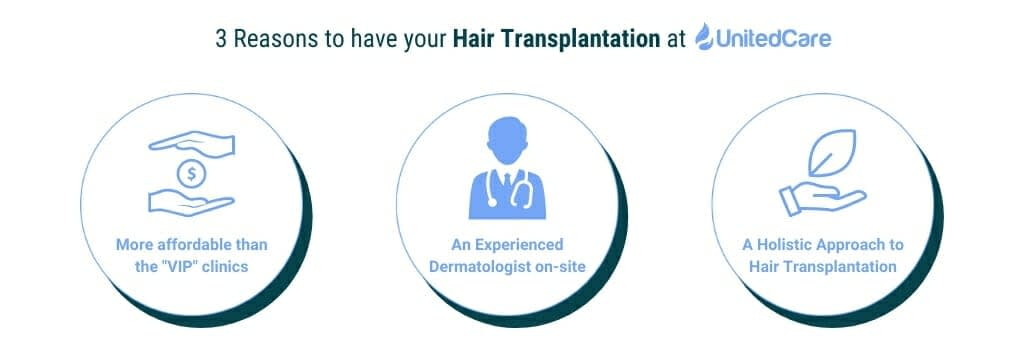 unitedcare hair transplant